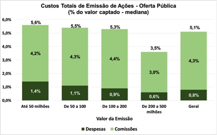 Tabela-2-abertura-de-capital