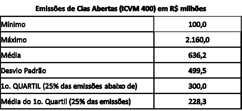 grafico54