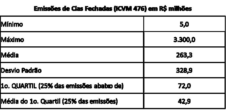 grafico55